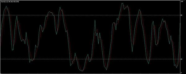 apmaksāts tirdzniecības signāls binārām opcijām)