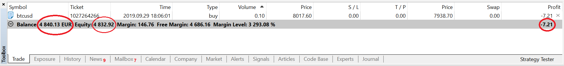 atveriet demo kontu akciju tirgū