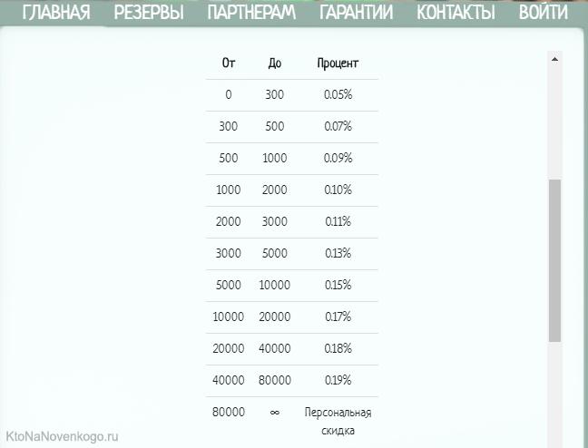 īstas naudas izņemšana 2020. gadā nopelnīt naudu tiešsaistē)