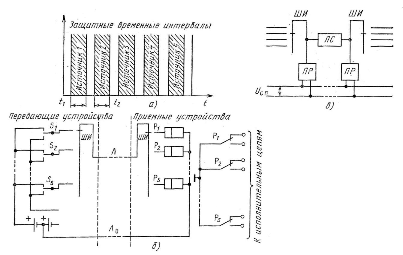 informācijas indikators binārām opcijām
