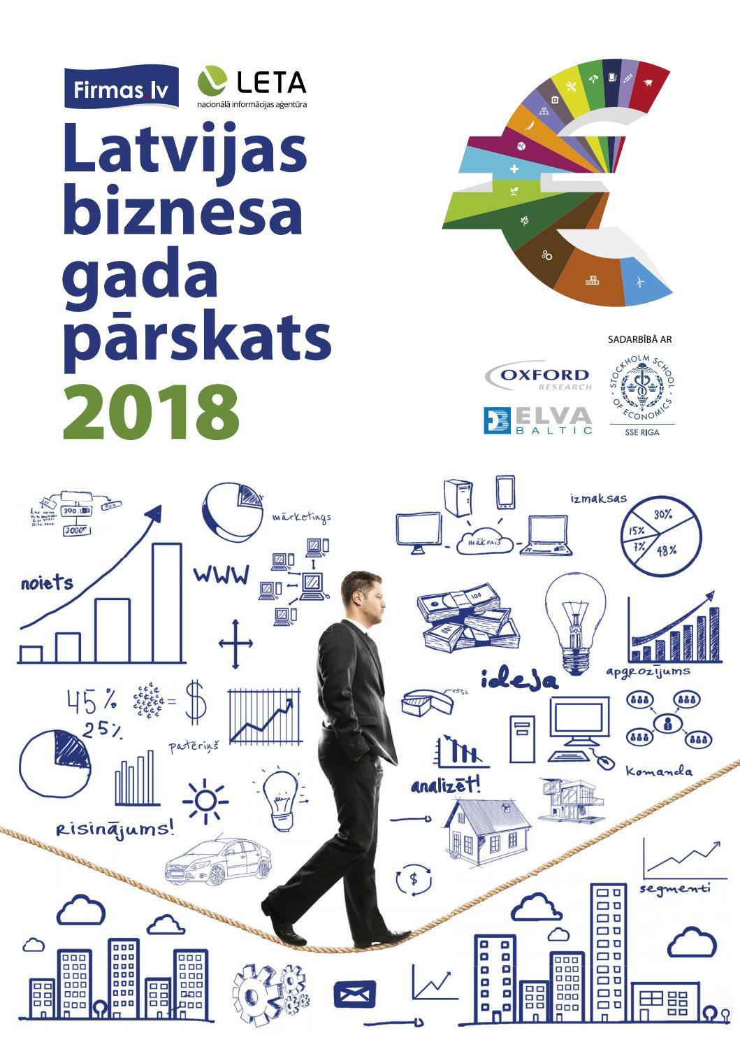 interneta tirdzniecības programmas top)