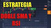 rsi stratēģijas bināro opciju video)