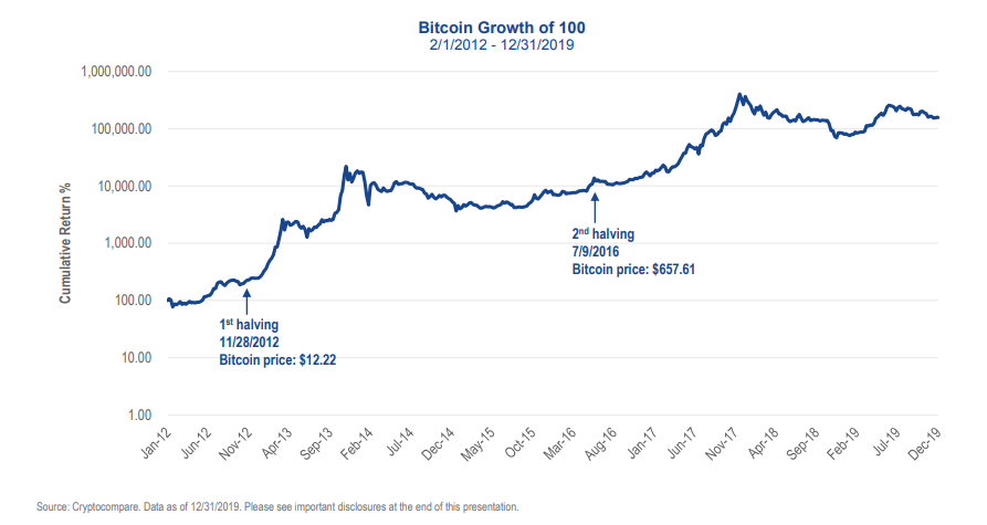 jauns bitcoin)