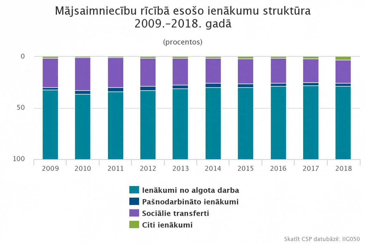Latvijas Zvērinātu tiesu izpildītāju asociācija