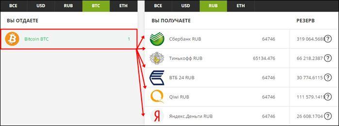 sekojot tendencei tirdzniecībā biržā bināru oficiālā vietne