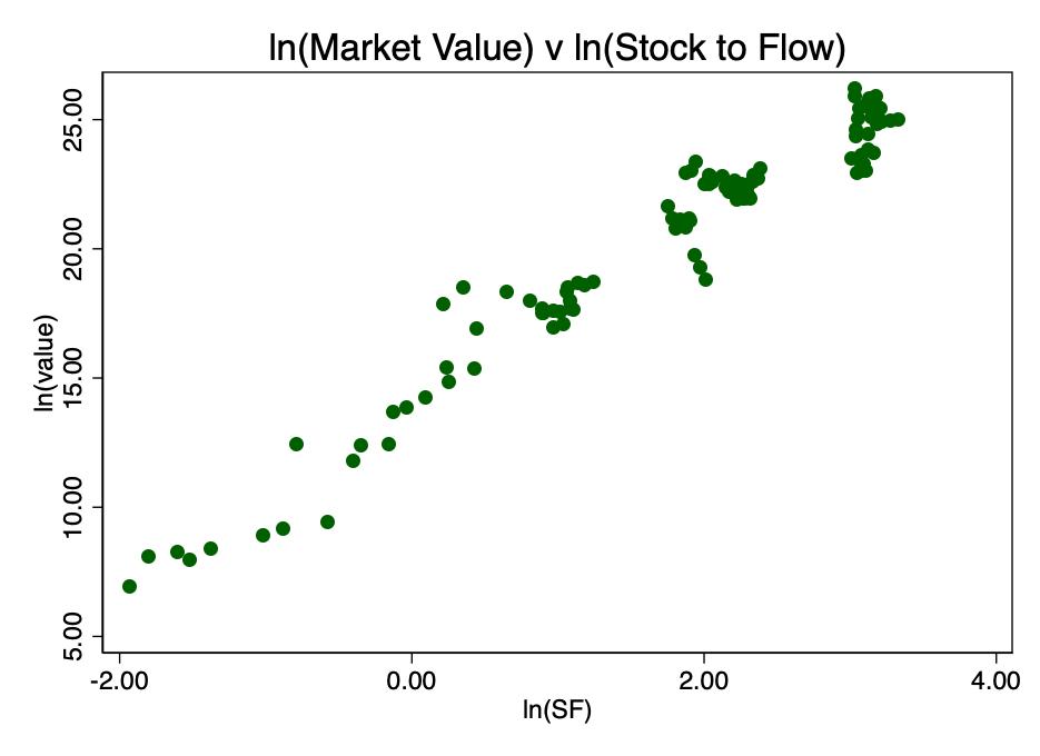 Bitcoin vs dolāra diagramma kā kaut nedaudz nopelnīt naudu internetā