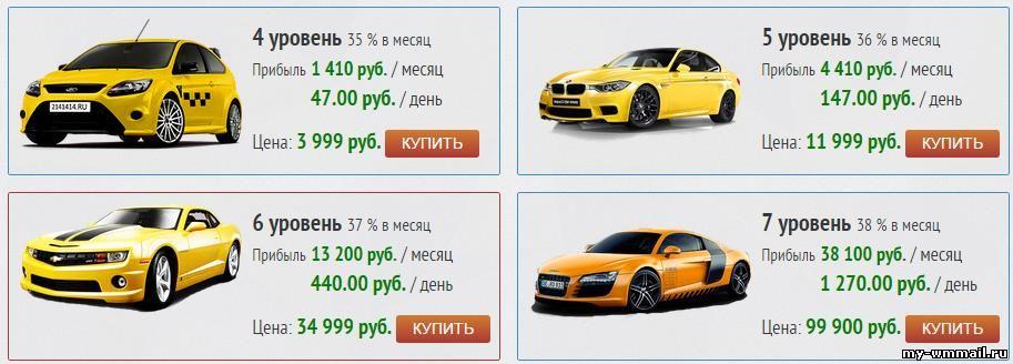 Kā nopelnīt naudu vietnē GAZelle: iespējamās iespējas. Kravu pārvadājumi: cenas, nodokļi un peļņa