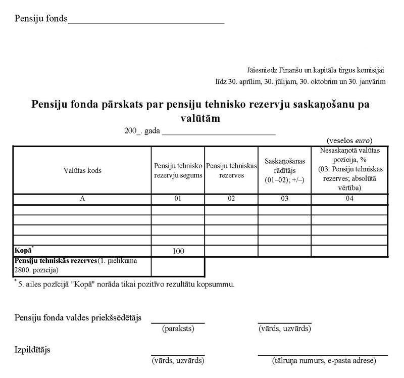 ienākumu garantētājs interneta pārskatos)
