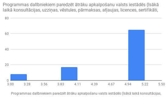 interneta ieņēmumu baltais saraksts)