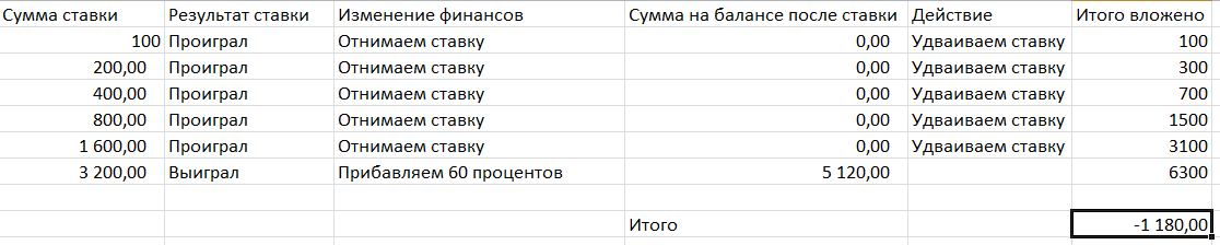 veiksmīga bināro opciju taktika)