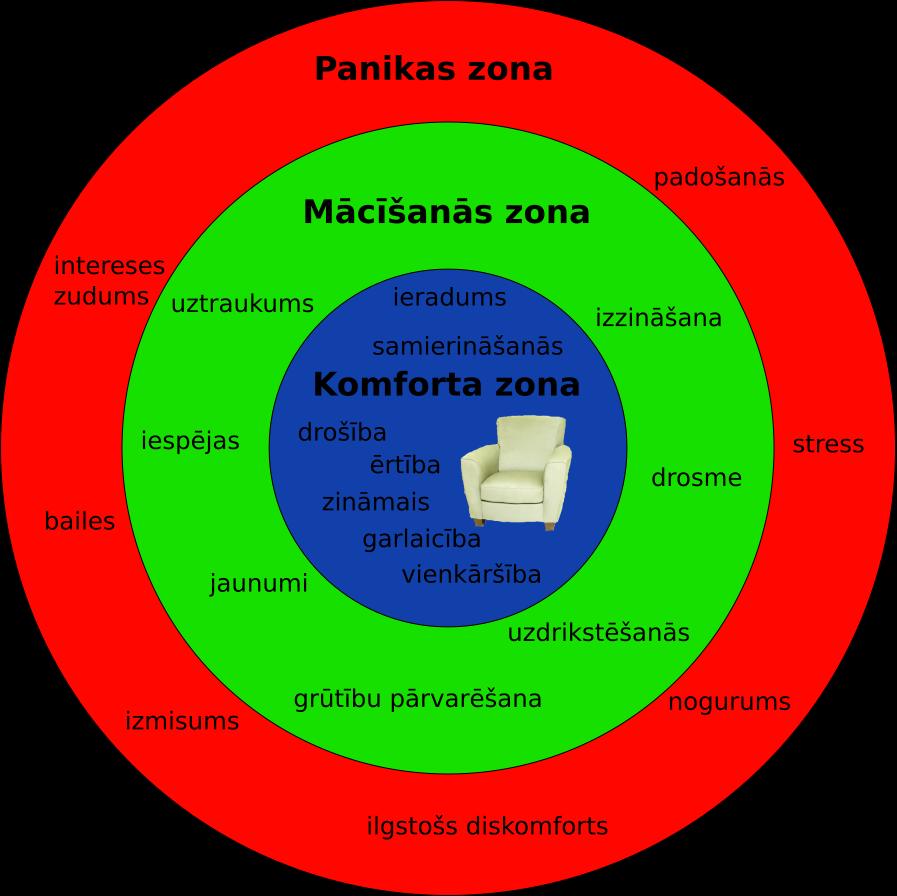 Informācijas pārnešana & sasaiste ar dzīvi - baltumantojums.lv | baltumantojums.lv
