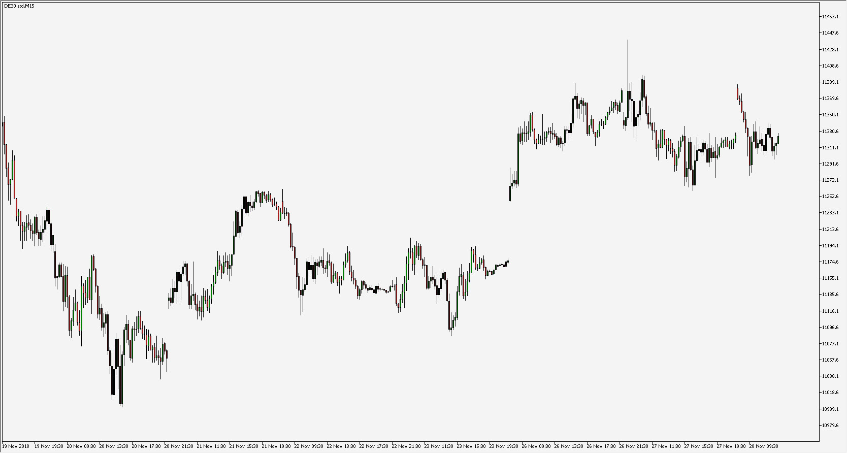 ECB Eiro kursi, browsing tag binārās opcijas