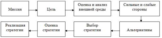 Komerciālo valsts kapitālsabiedrību pārvaldības maiņa – ieguvumi un riski