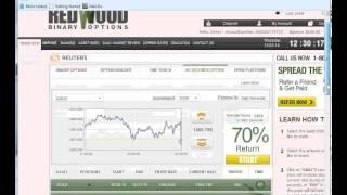 binārās opcijas uz cme ieņēmumi internetā eiro