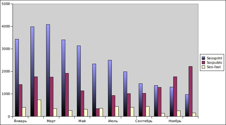 ienākumi internetā nav lieli, bet reāli
