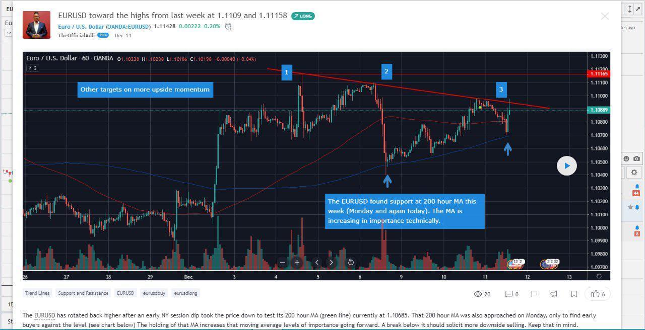 MT4 vai TradingView? Kura platforma ir labākā?