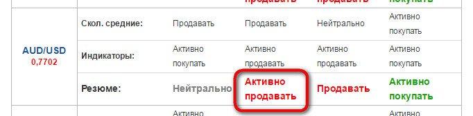 slaveno bināro opciju saraksts)