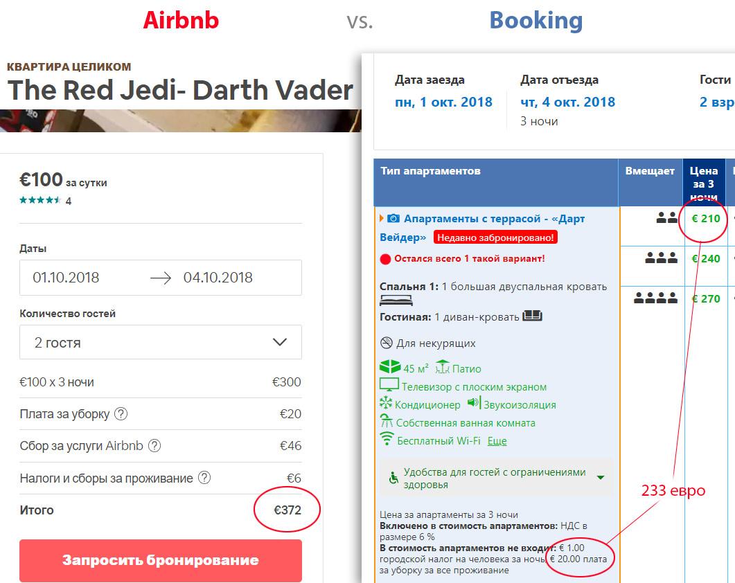 Kā nopelnīt naudu katru dienu Indijā