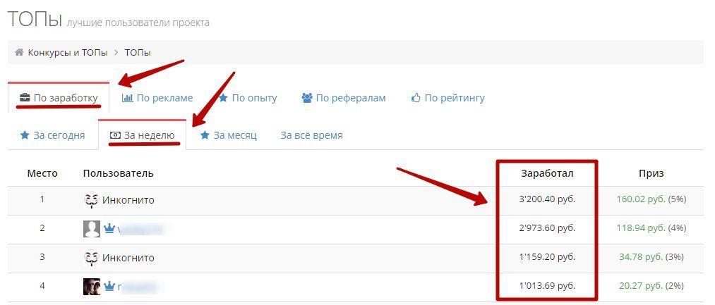 interneta vietnes ar reāliem ienākumiem)