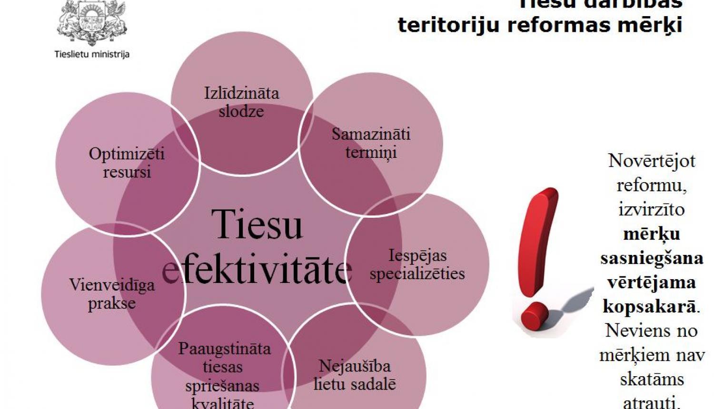 korporatīvo tiesību iespējas)