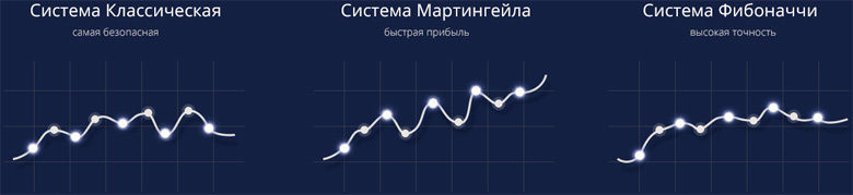 tirgotāju binārie signāli