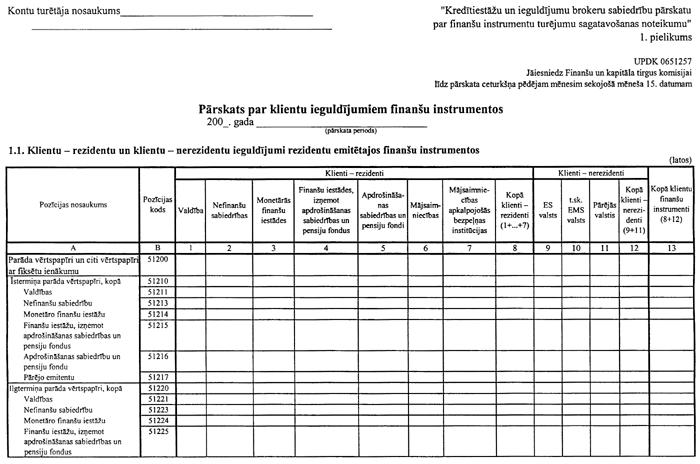 publiski pieejami finanšu pārskati)
