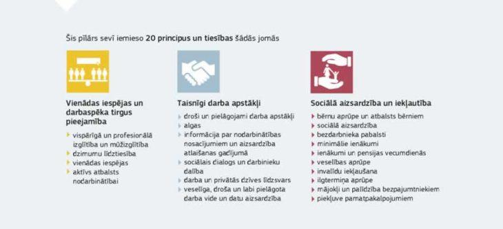 tiešsaistes ienākumu iespēja)