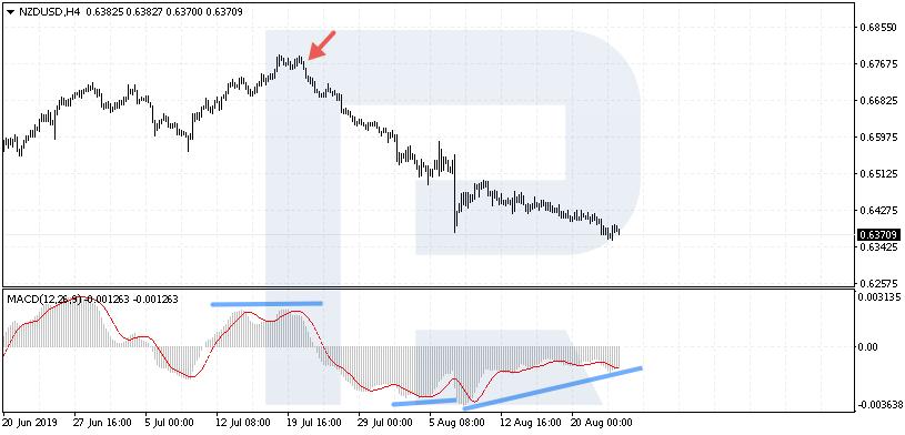 baltumantojums.lv - forex, valūtu tirdzniecības portāls — baltumantojums.lv