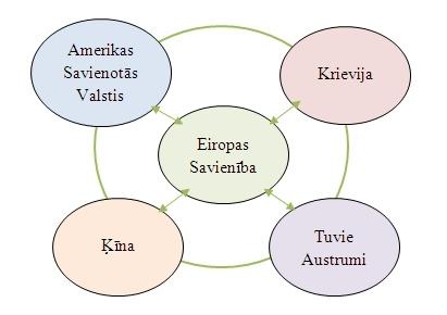 11 - Latvijas Republikas Saeima