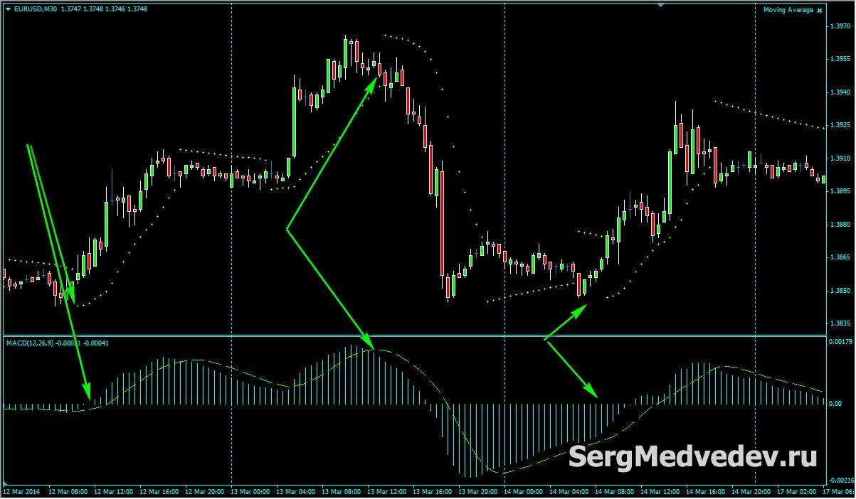 Trading stratēģija valūtas Heat Karte | Binary iespējas