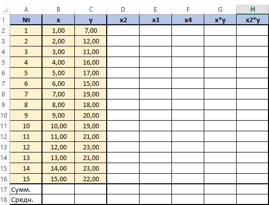 tendenču līnijas vienādojums parāda