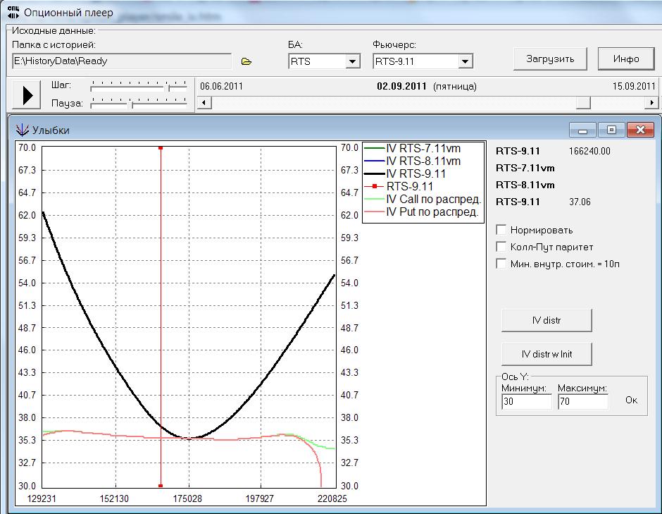 bināro opciju tirdzniecība, izmantojot parabolisko rādītāju Universe Trading Ltd.