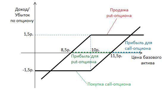 un bināro opciju tirdzniecības stratēģijas)