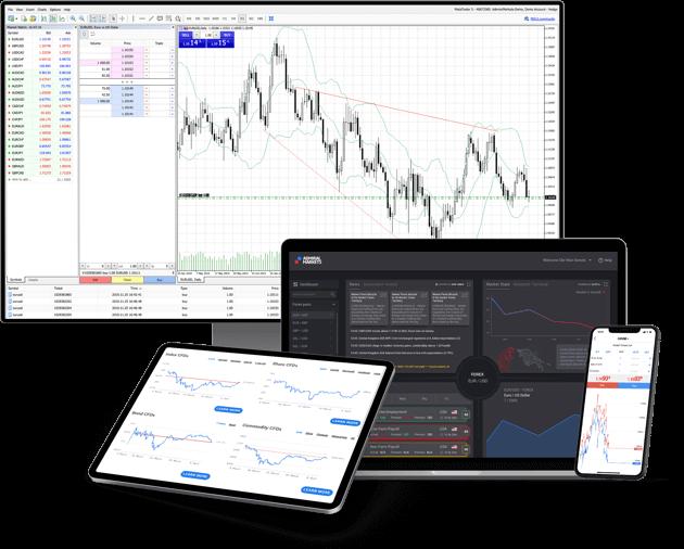 bināro opciju tirdzniecības platformas ar demo kontu