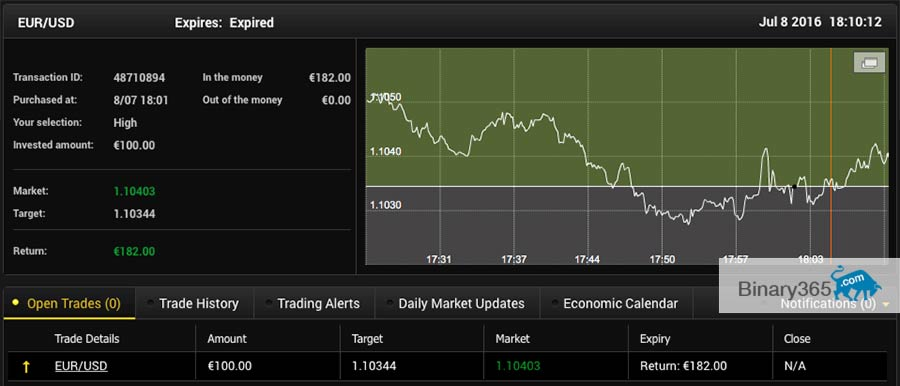 Binārā Opciju Cenu Noteikšana - Finanšu instrumenti tirdzniecībai ar akcijām