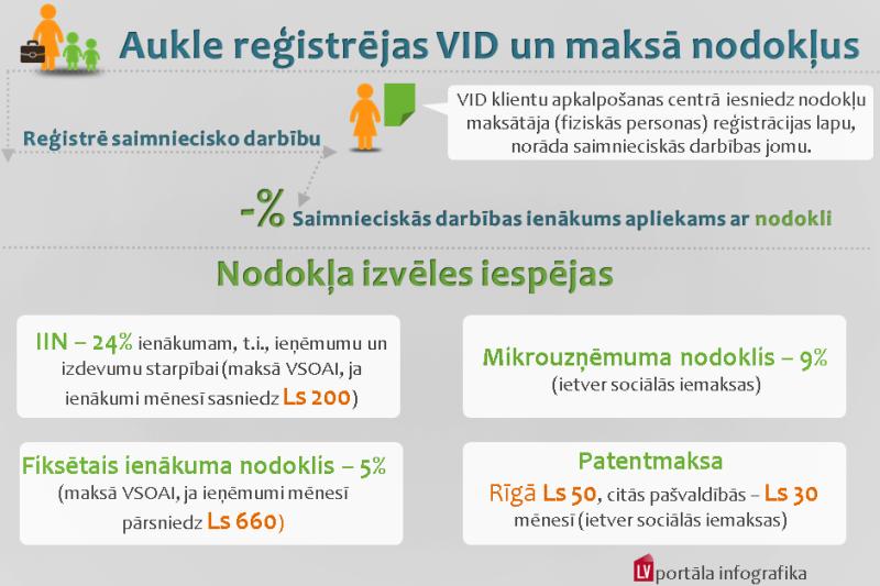 baltumantojums.lv - Portāls latviešiem pasaulē