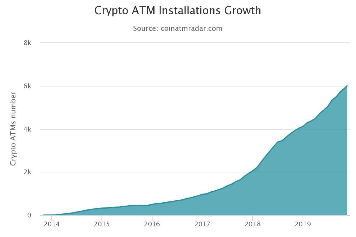 vietējā bitcoin identitātes pārbaude