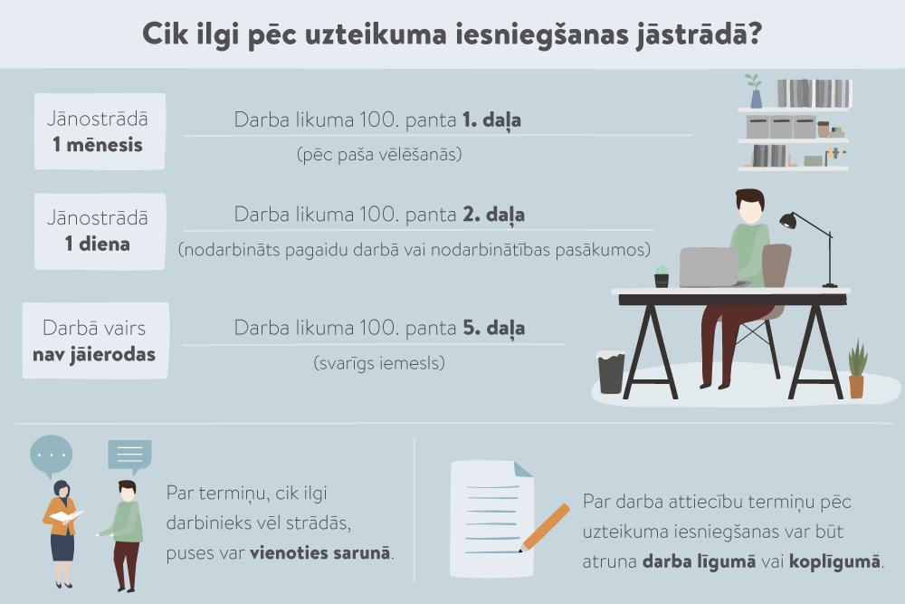 kāds ir variants darba līgumā)