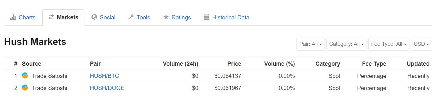 Bitcoin peļņas aprēķins