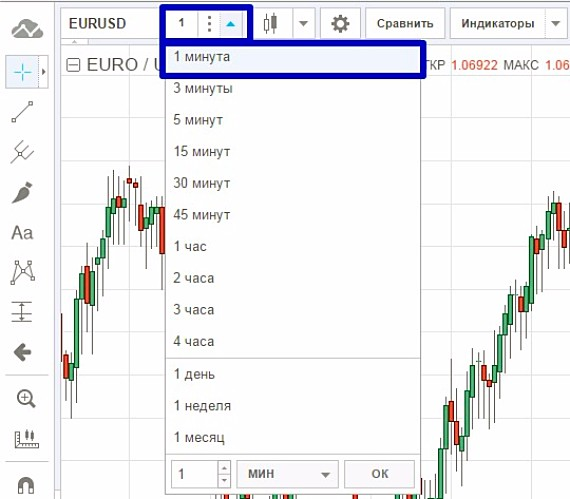 bināro iespēju stratēģijas un rādītāji)