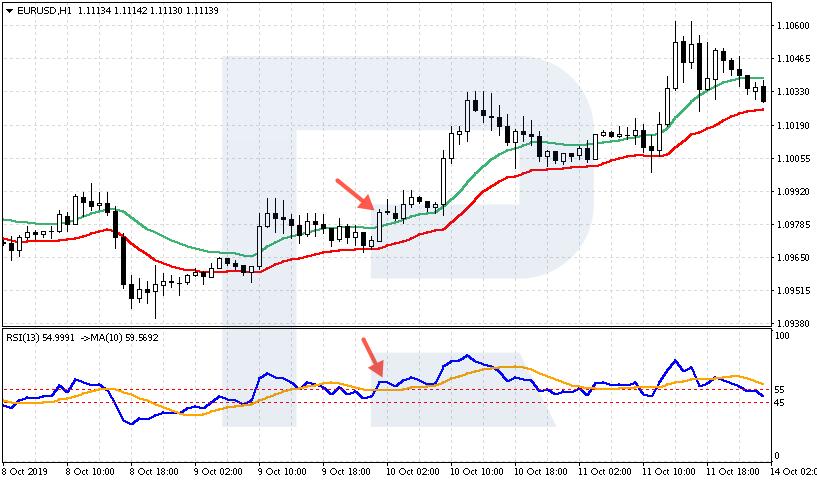 tirdzniecības iespēju stratēģijas)