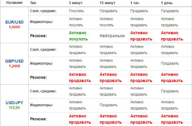slepenas stratēģijas binārās opcijas)