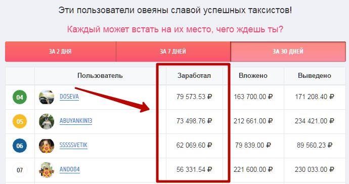 reālie ienākumi internetā ar izņemšanu)