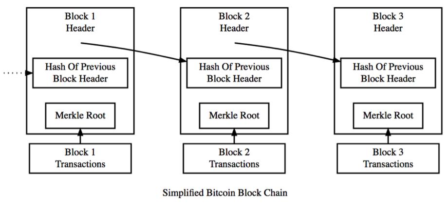 kā iegūt blokķēdē bitcoin adresi)