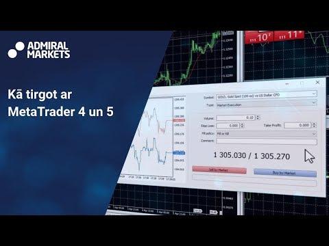 biržā tirgotas binārās iespējas