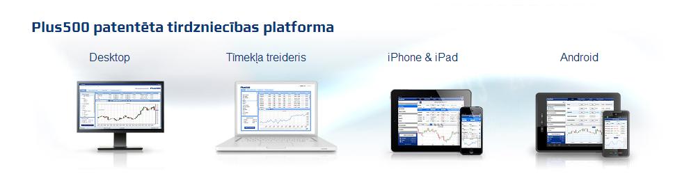 profesionālas tirdzniecības platformas