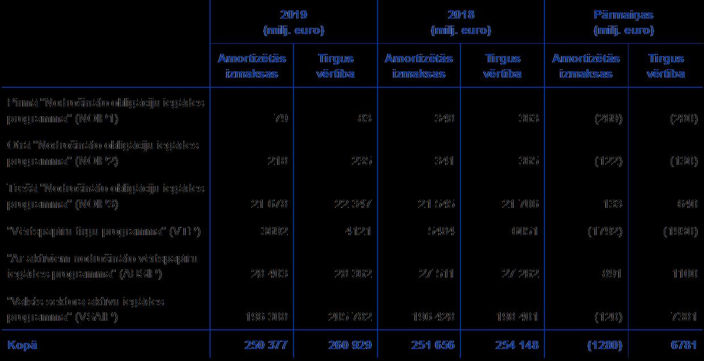 ordera un opciju atšķirības vienkāršs bināro opciju indikators