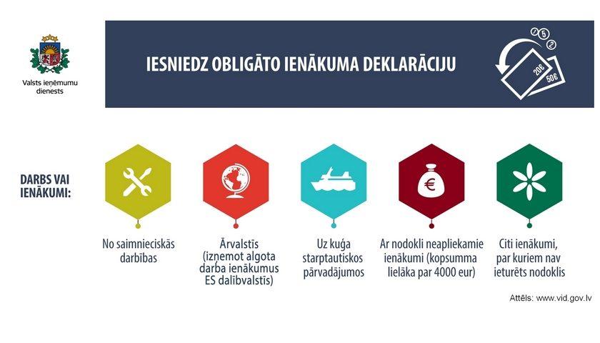 tiešsaistes ienākumi pensionāriem)