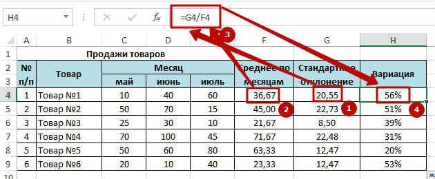 opcijas cenas standartnovirze)