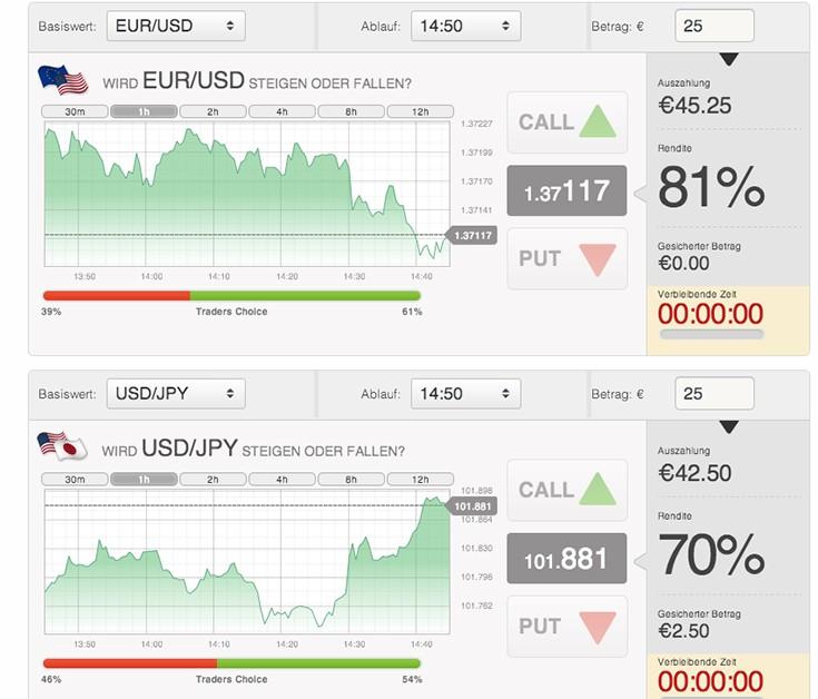 Barstinte binārā opcija tradingview Stratēģijas izvēle tirdzniecībai Grindā